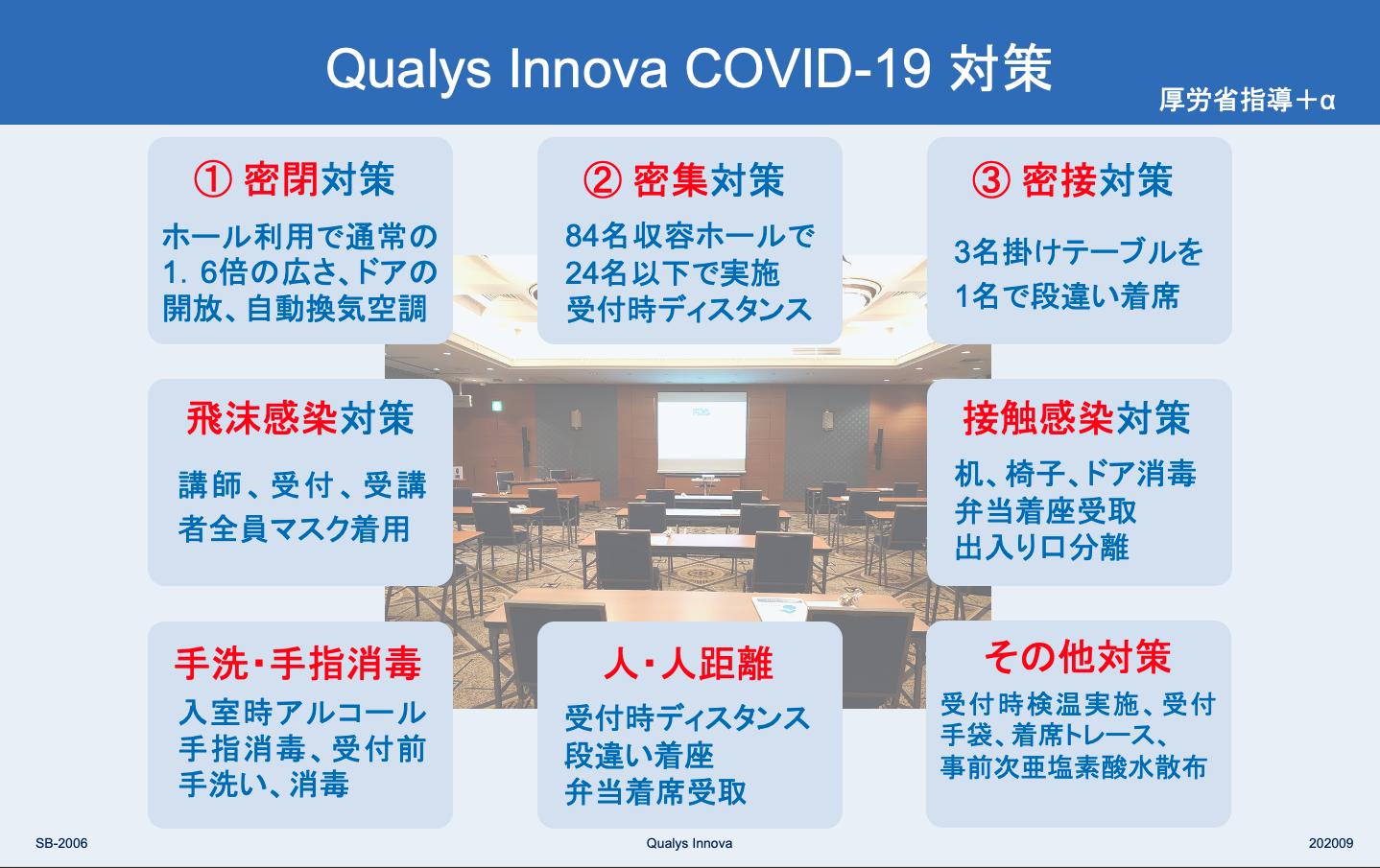 https://qualysinnova.com/images/COVID-19_CP.png
